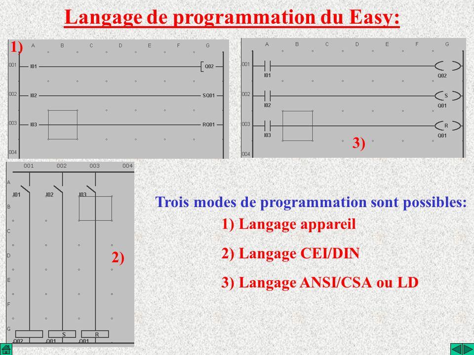 Langage de programmation du Easy: Trois modes de programmation sont possibles: 1) Langage appareil 2) Langage CEI/DIN 3) Langage ANSI/CSA ou LD 1) 2)