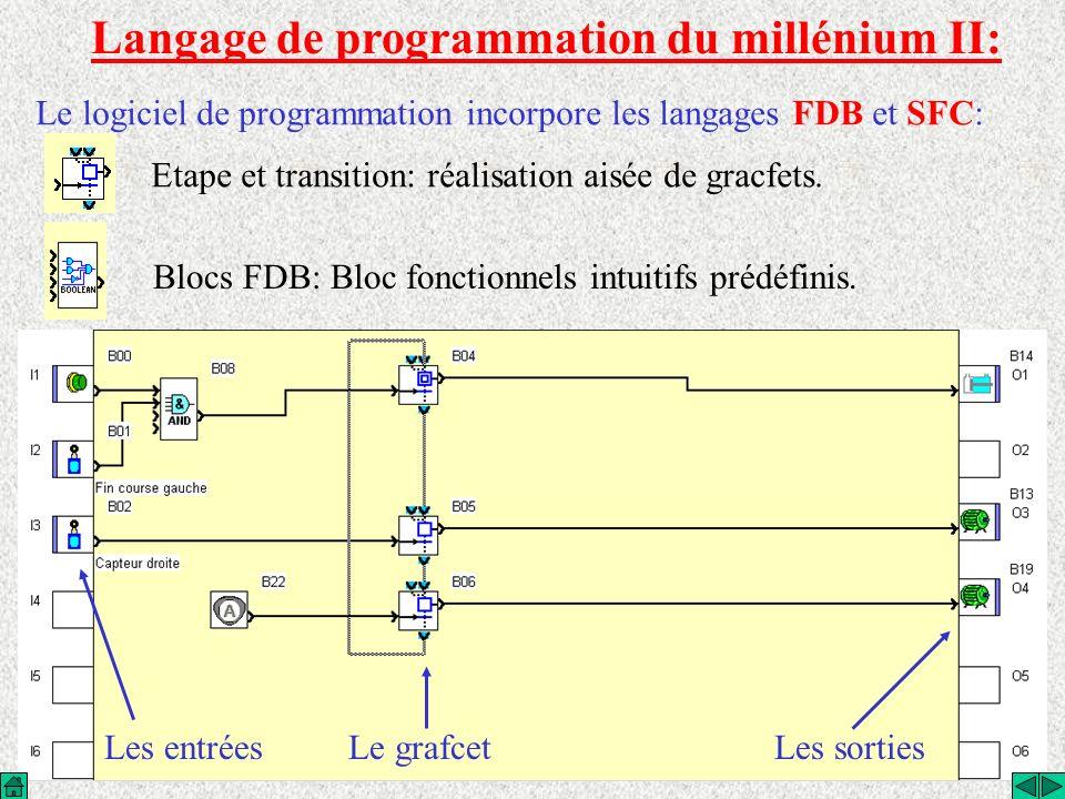 Langage de programmation du millénium II: Le logiciel de programmation incorpore les langages FDB et SFC: Etape et transition: réalisation aisée de gr