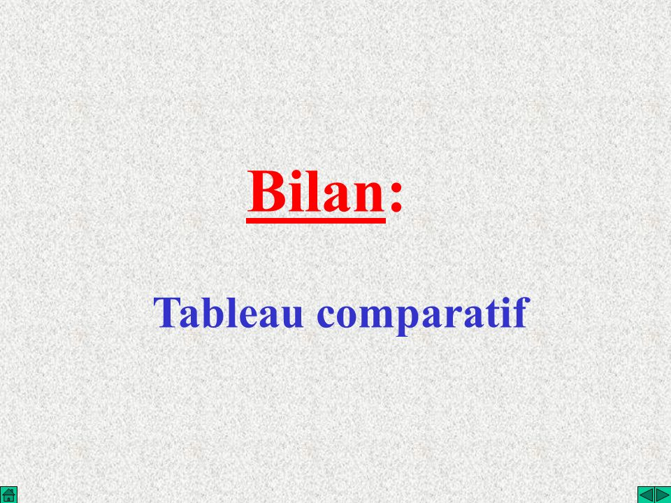 Bilan: Tableau comparatif