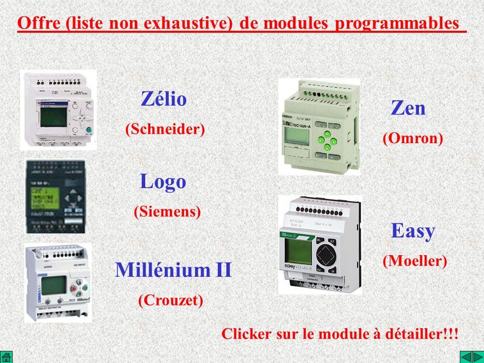 Offre (liste non exhaustive) de modules programmables Zélio (Schneider) Logo (Siemens) Millénium II (Crouzet) Zen (Omron) Easy (Moeller) Clicker sur l