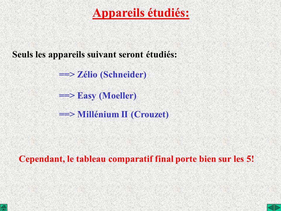 Appareils étudiés: Seuls les appareils suivant seront étudiés: ==> Zélio (Schneider) ==> Easy (Moeller) ==> Millénium II (Crouzet) Cependant, le table