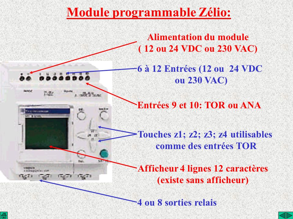 Module programmable Zélio: Alimentation du module ( 12 ou 24 VDC ou 230 VAC) 6 à 12 Entrées (12 ou 24 VDC ou 230 VAC) Touches z1; z2; z3; z4 utilisabl