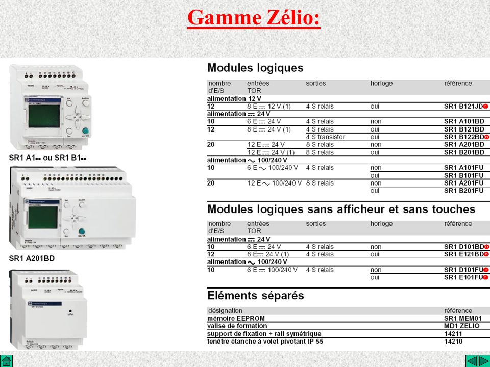 Nom Zélio ZenLogoEasyMillénium II Marque Schneider OmronSiemensMoellerCrouzet Comparatif des prix (Radiospares 2003): Câble pc module 66.62 euros 50.32 euros 63.00 euros .