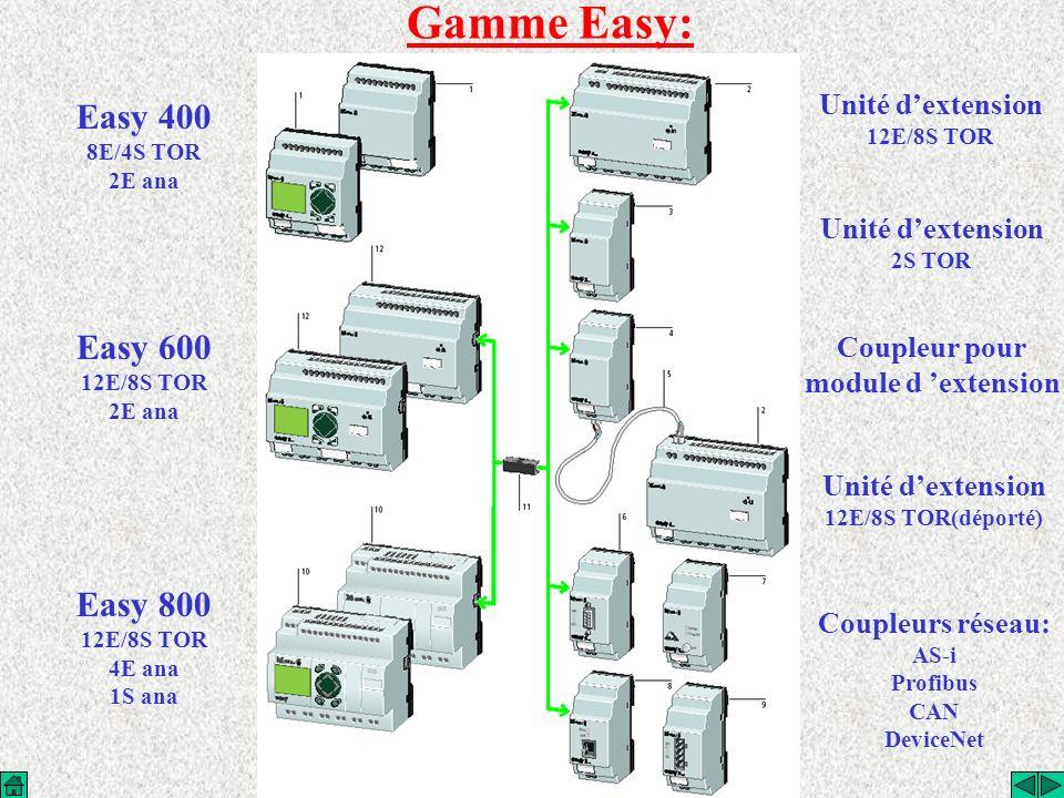 Gamme Easy: Easy 400 8E/4S TOR 2E ana Easy 600 12E/8S TOR 2E ana Easy 800 12E/8S TOR 4E ana 1S ana Unité dextension 12E/8S TOR Unité dextension 2S TOR