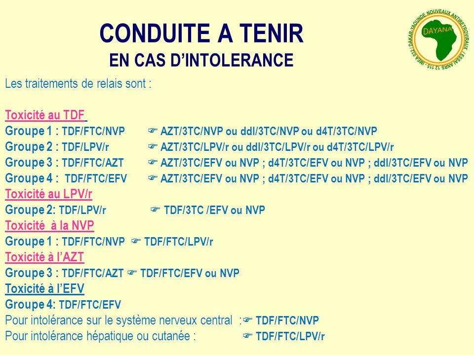 CONDUITE A TENIR EN CAS DINTOLERANCE Les traitements de relais sont : Toxicité au TDF Groupe 1 : TDF/FTC/NVP AZT/3TC/NVP ou ddI/3TC/NVP ou d4T/3TC/NVP Groupe 2 : TDF/LPV/r AZT/3TC/LPV/r ou ddI/3TC/LPV/r ou d4T/3TC/LPV/r Groupe 3 : TDF/FTC/AZT AZT/3TC/EFV ou NVP ; d4T/3TC/EFV ou NVP ; ddI/3TC/EFV ou NVP Groupe 4 : TDF/FTC/EFV AZT/3TC/EFV ou NVP ; d4T/3TC/EFV ou NVP ; ddI/3TC/EFV ou NVP Toxicité au LPV/r Groupe 2: TDF/LPV/r TDF/3TC /EFV ou NVP Toxicité à la NVP Groupe 1 : TDF/FTC/NVP TDF/FTC/LPV/r Toxicité à lAZT Groupe 3 : TDF/FTC/AZT TDF/FTC/EFV ou NVP Toxicité à lEFV Groupe 4: TDF/FTC/EFV Pour intolérance sur le système nerveux central : TDF/FTC/NVP Pour intolérance hépatique ou cutanée : TDF/FTC/LPV/r
