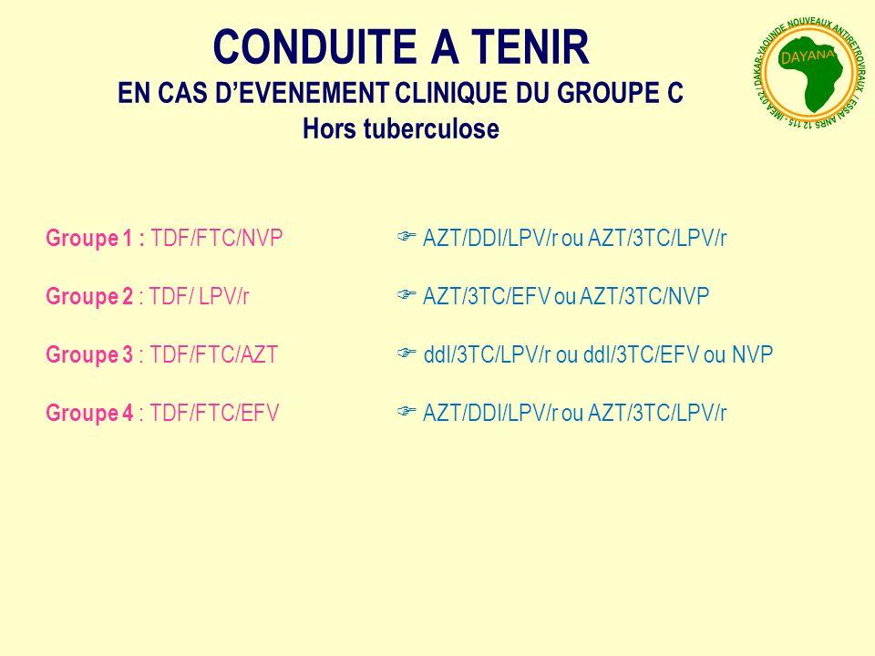Groupe 1 : TDF/FTC/NVP AZT/DDI/LPV/r ou AZT/3TC/LPV/r Groupe 2 : TDF/ LPV/r AZT/3TC/EFV ou AZT/3TC/NVP Groupe 3 : TDF/FTC/AZT ddI/3TC/LPV/r ou ddI/3TC/EFV ou NVP Groupe 4 : TDF/FTC/EFV AZT/DDI/LPV/r ou AZT/3TC/LPV/r CONDUITE A TENIR EN CAS DEVENEMENT CLINIQUE DU GROUPE C Hors tuberculose