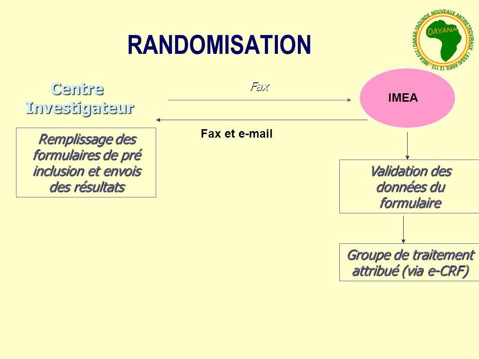 CentreInvestigateur Groupe de traitement attribué (via e-CRF) Fax RANDOMISATION Remplissage des formulaires de pré inclusion et envois des résultats IMEA Validation des données du formulaire Fax et e-mail