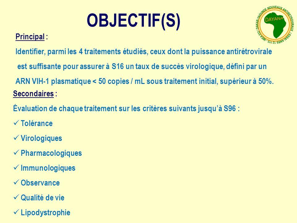 OBJECTIF(S) Principal : Identifier, parmi les 4 traitements étudiés, ceux dont la puissance antirétrovirale est suffisante pour assurer à S16 un taux de succès virologique, défini par un ARN VIH-1 plasmatique < 50 copies / mL sous traitement initial, supérieur à 50%.