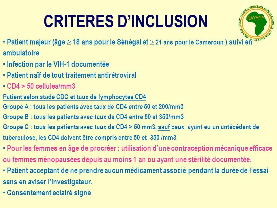 CRITERES DINCLUSION Patient majeur (âge 18 ans pour le Sénégal et 21 ans pour le Cameroun ) suivi en ambulatoire Infection par le VIH-1 documentée Patient naïf de tout traitement antirétroviral CD4 > 50 cellules/mm3 Patient selon stade CDC et taux de lymphocytes CD4 Groupe A : tous les patients avec taux de CD4 entre 50 et 200/mm3 Groupe B : tous les patients avec taux de CD4 entre 50 et 350/mm3 Groupe C : tous les patients avec taux de CD4 > 50 mm3, sauf ceux ayant eu un antécédent de tuberculose, les CD4 doivent être compris entre 50 et 350 /mm3 Pour les femmes en âge de procréer : utilisation dune contraception mécanique efficace ou femmes ménopausées depuis au moins 1 an ou ayant une stérilité documentée.