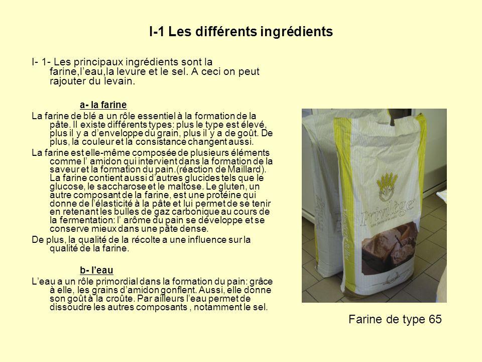 c- le sel NaCl Il confère à la pâte élasticité et fermeté.