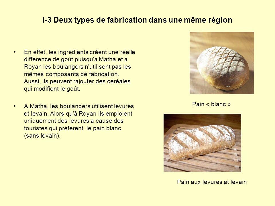 Au fournil Nous avons donc vu quels sont les ingrédients du pain, leurs rôles, ce qu ils changent au niveau du goût.