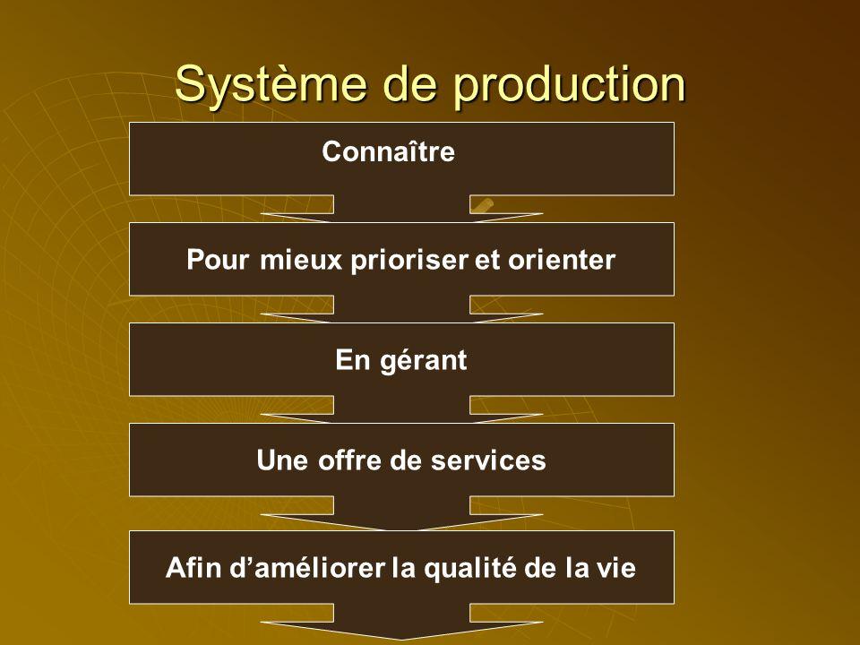 une offre de services (2) 6.