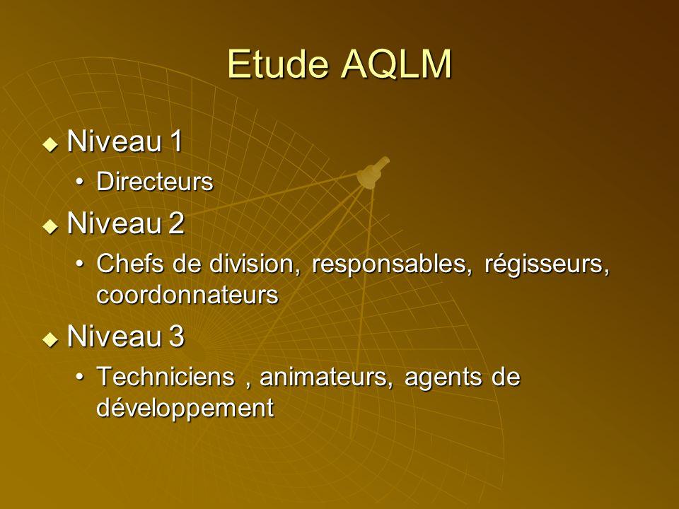 Etude AQLM 227 répondants 227 répondants 5 catégories 5 catégories 3 niveaux demploi 3 niveaux demploi Plusieurs objets: Plusieurs objets: SalaireSalaire Heures de travailHeures de travail AvantagesAvantages SyndicatSyndicat