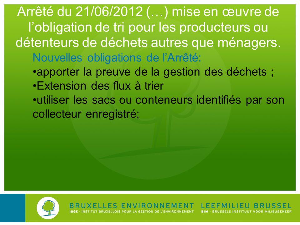 Arrêté du 21/06/2012 (…) mise en œuvre de lobligation de tri pour les producteurs ou détenteurs de déchets autres que ménagers. Nouvelles obligations