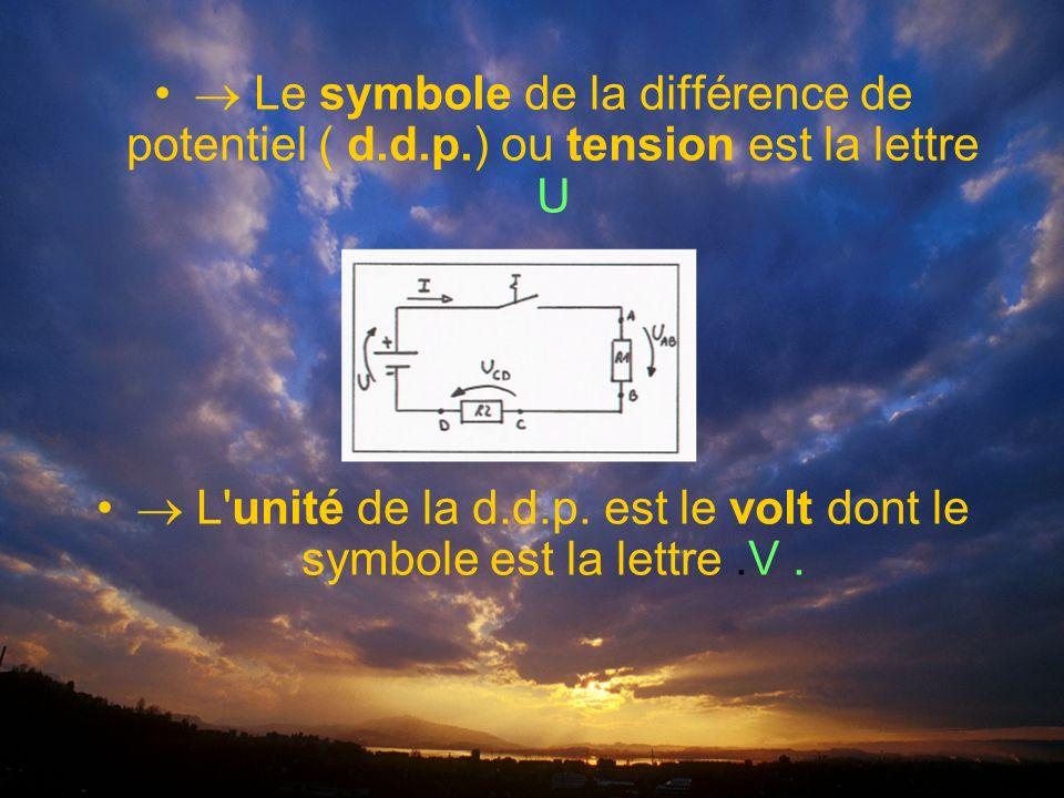 Le symbole de la différence de potentiel ( d.d.p.) ou tension est la lettre U L unité de la d.d.p.