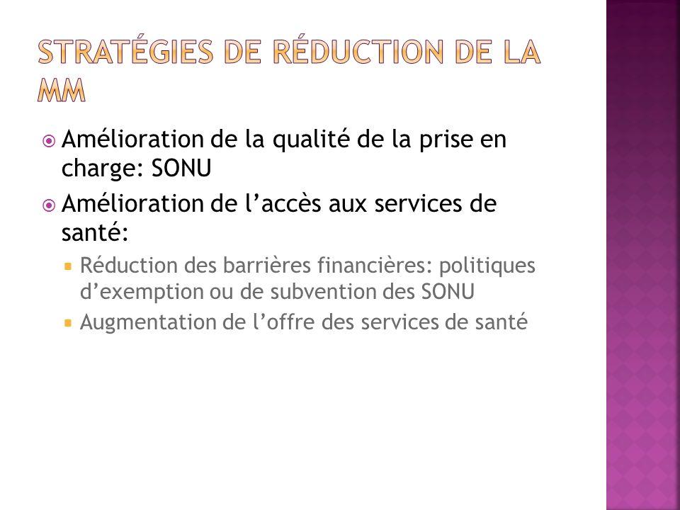 Amélioration de la qualité de la prise en charge: SONU Amélioration de laccès aux services de santé: Réduction des barrières financières: politiques d