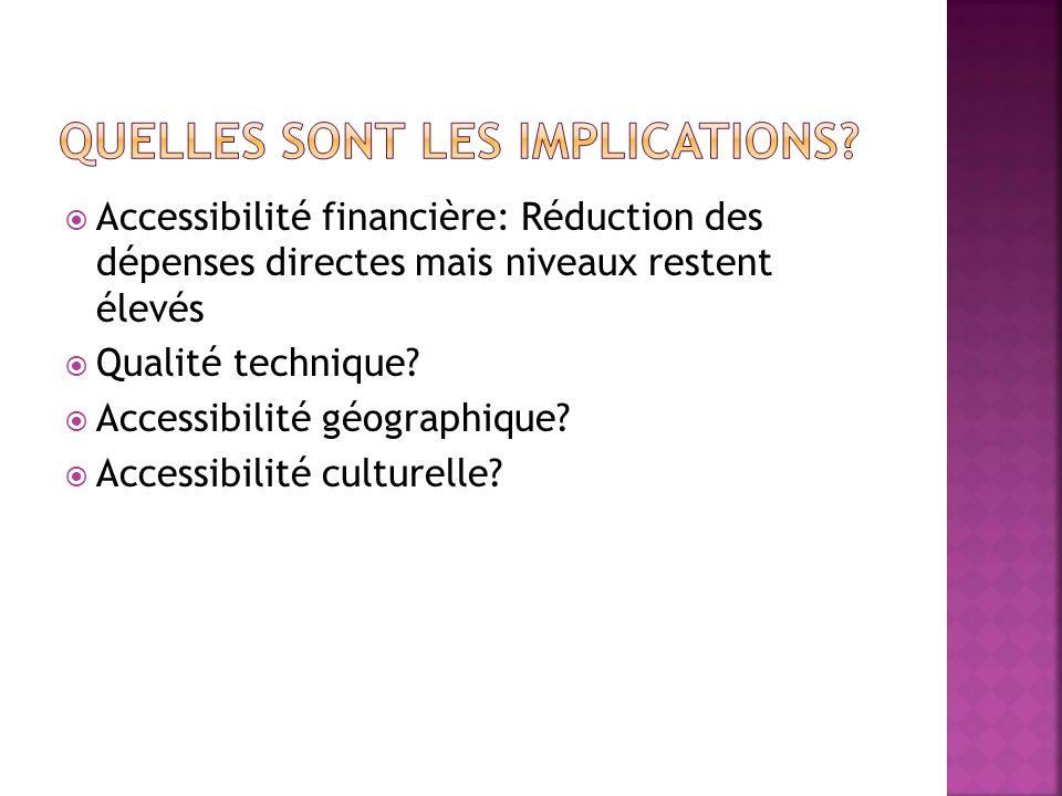Accessibilité financière: Réduction des dépenses directes mais niveaux restent élevés Qualité technique? Accessibilité géographique? Accessibilité cul