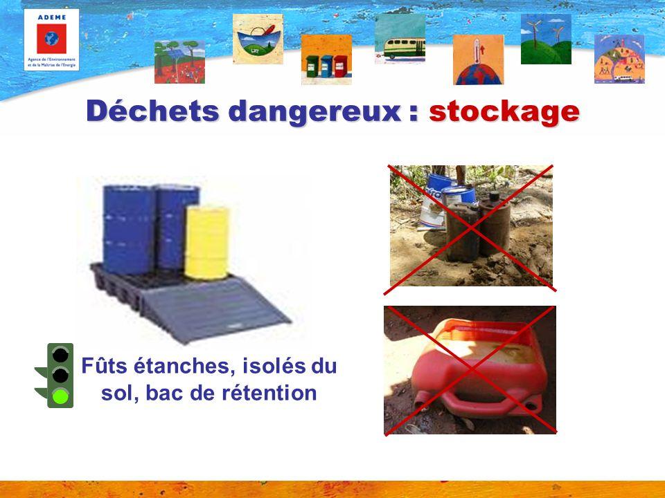 Déchets dangereux : stockage Fûts étanches, isolés du sol, bac de rétention