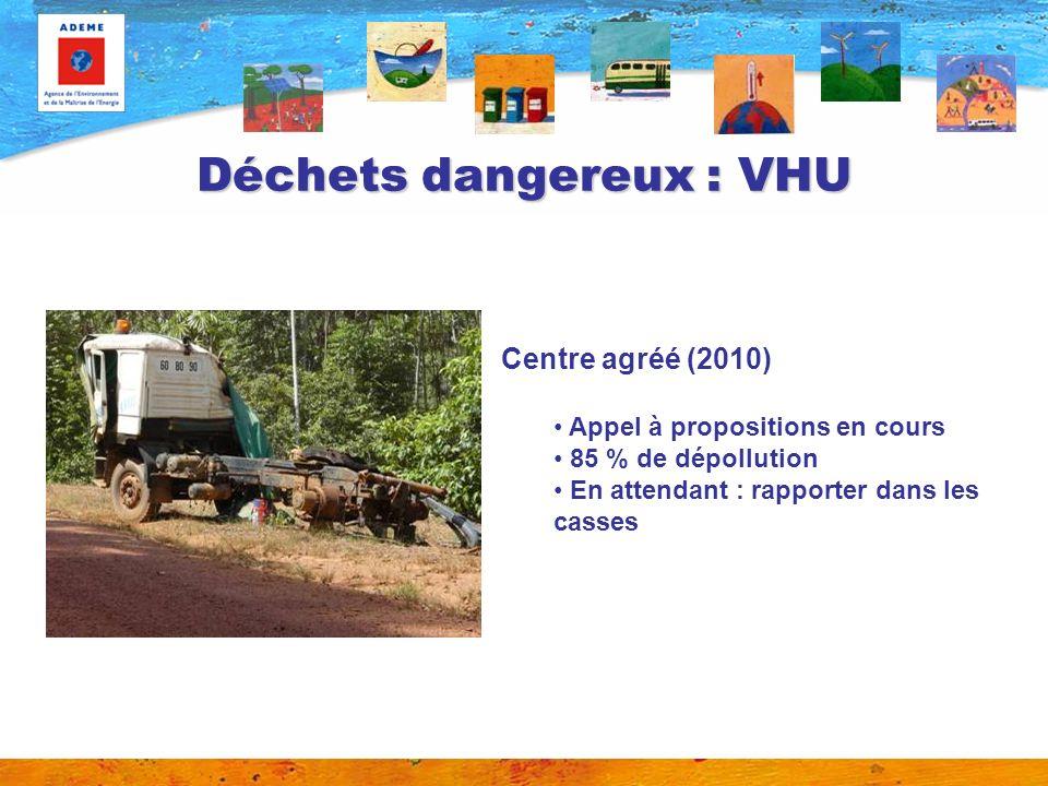 Déchets dangereux : VHU Centre agréé (2010) Appel à propositions en cours 85 % de dépollution En attendant : rapporter dans les casses