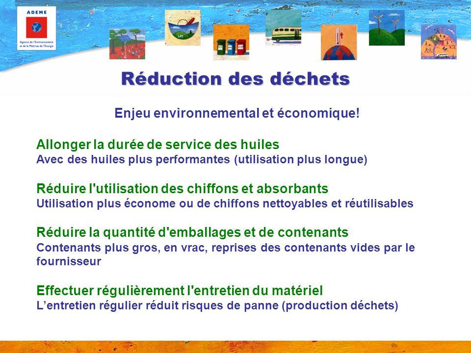 Enjeu environnemental et économique.