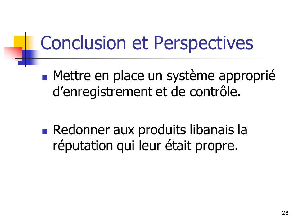 28 Conclusion et Perspectives Mettre en place un système approprié denregistrement et de contrôle. Redonner aux produits libanais la réputation qui le