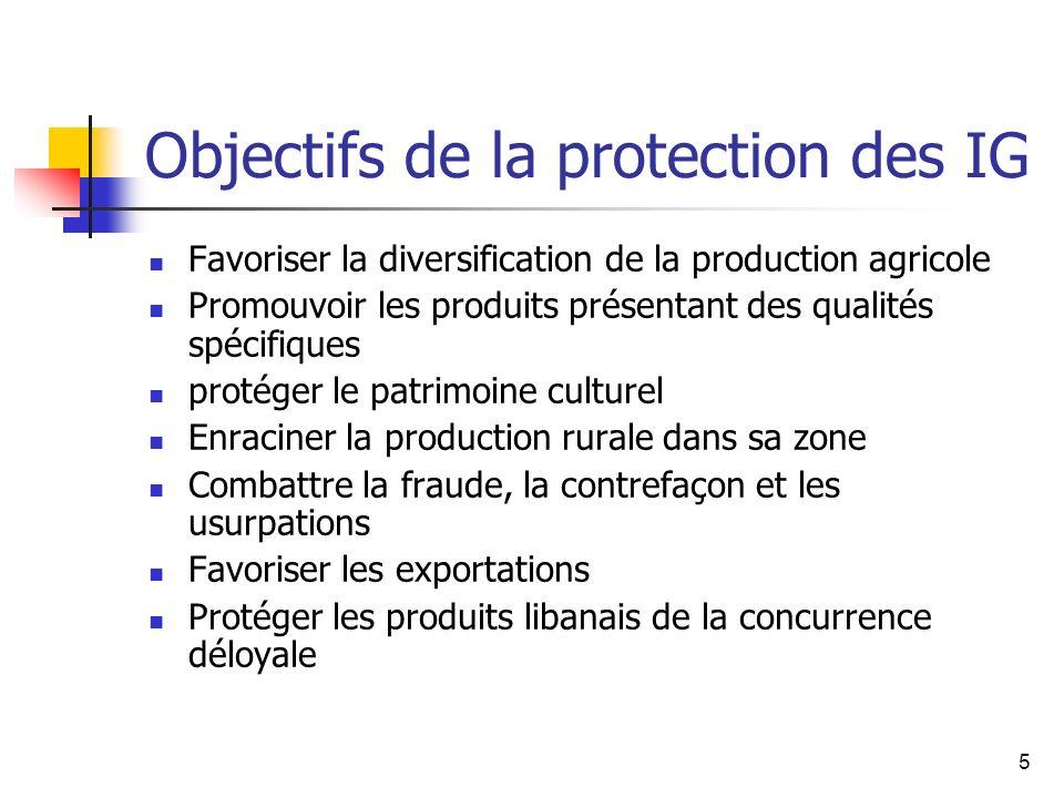 5 Objectifs de la protection des IG Favoriser la diversification de la production agricole Promouvoir les produits présentant des qualités spécifiques protéger le patrimoine culturel Enraciner la production rurale dans sa zone Combattre la fraude, la contrefaçon et les usurpations Favoriser les exportations Protéger les produits libanais de la concurrence déloyale