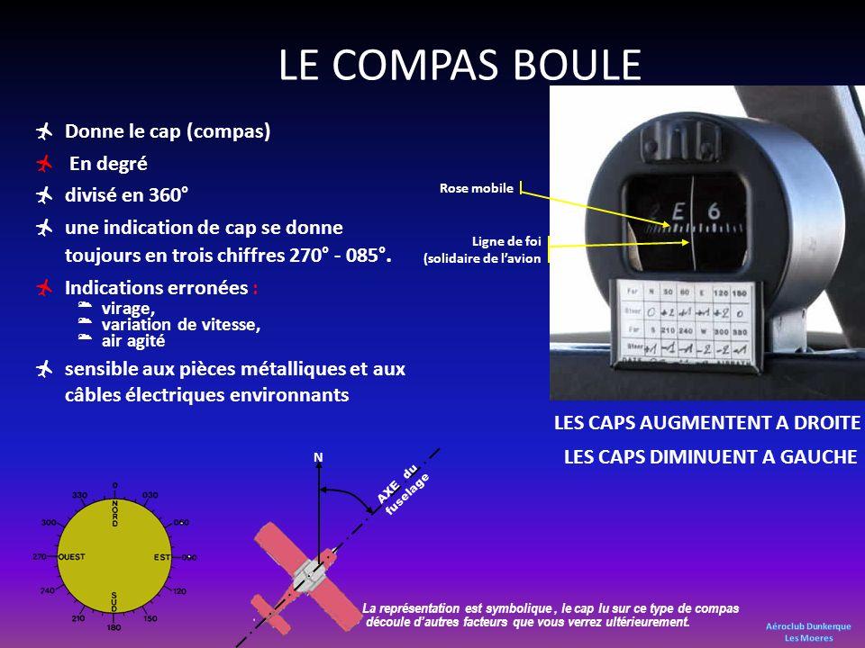 Donne le cap (compas) En degré divisé en 360° une indication de cap se donne toujours en trois chiffres 270° - 085°. Indications erronées : virage, va