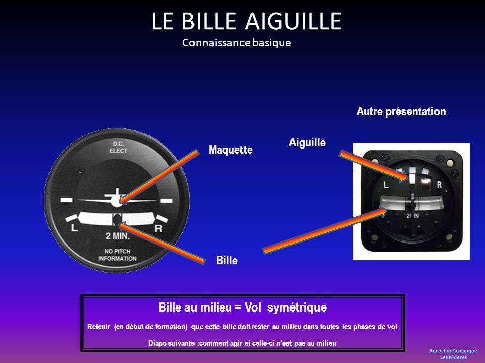 LE BILLE AIGUILLE Connaissance basique Bille au milieu = Vol symétrique Retenir (en début de formation) que cette bille doit rester au milieu dans tou