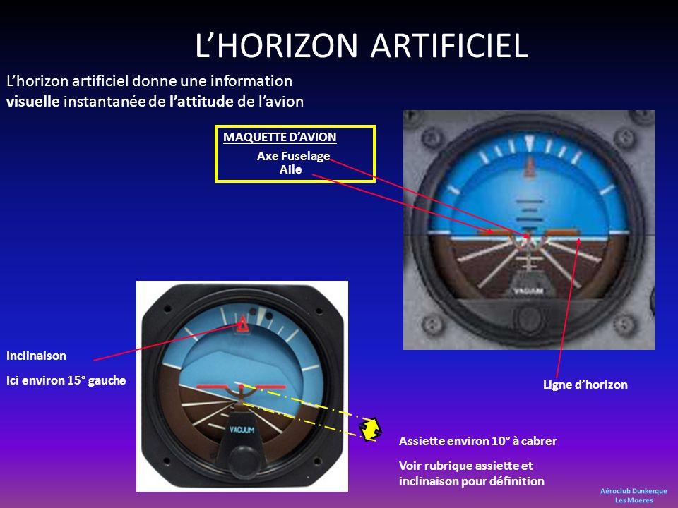 LHORIZON ARTIFICIEL Lhorizon artificiel donne une information visuelle instantanée de lattitude de lavion Ligne dhorizon MAQUETTE DAVION Axe Fuselage