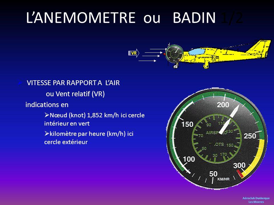LANEMOMETRE ou BADIN 1/2 VR VITESSE PAR RAPPORT A LAIR ou Vent relatif (VR) indications en Nœud (knot) 1,852 km/h ici cercle intérieur en vert kilomèt