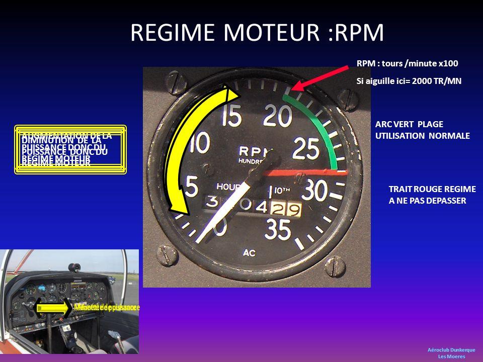 REGIME MOTEUR :RPM TRAIT ROUGE REGIME A NE PAS DEPASSER ARC VERT PLAGE UTILISATION NORMALE RPM : tours /minute x100 Si aiguille ici= 2000 TR/MN AUGMEN