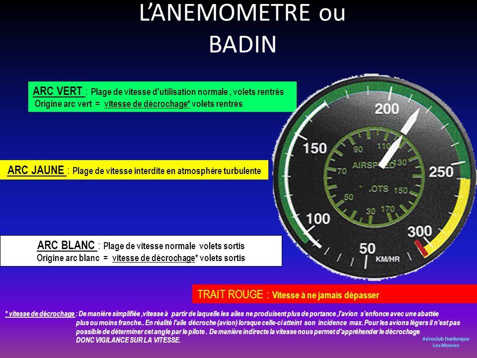 LANEMOMETRE ou BADIN ARC VERT : Plage de vitesse d'utilisation normale, volets rentrés Origine arc vert = vitesse de décrochage* volets rentrés ARC JA