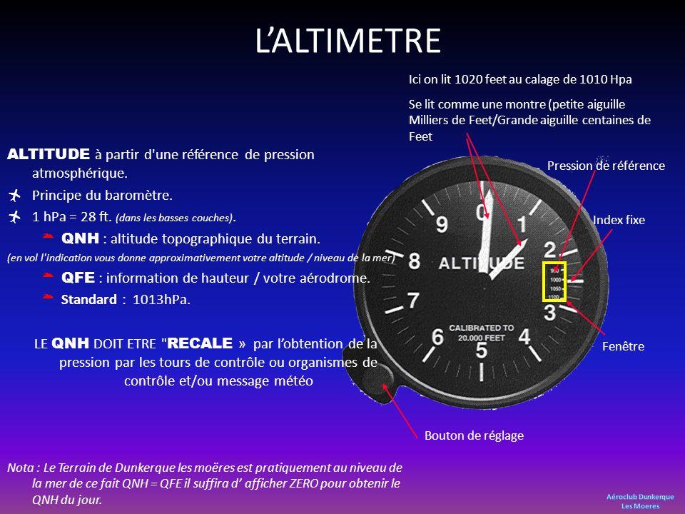 LALTIMETRE ALTITUDE à partir d'une référence de pression atmosphérique. Principe du baromètre. 1 hPa = 28 ft. (dans les basses couches). QNH : altitud