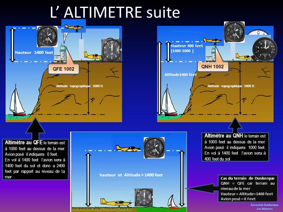 L ALTIMETRE suite QNH Altitude topographique 1000 ft QNH 1002 Hauteur 400 feet (1400-1000 ) QNH Altitude topographique 1000 ft QFE 1002 Altitude1400 f