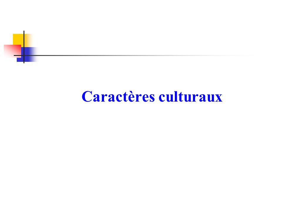 Caractères culturaux