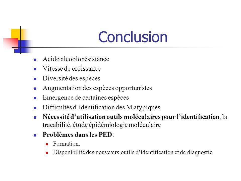 Conclusion Acido alcoolo résistance Vitesse de croissance Diversité des espèces Augmentation des espèces opportunistes Emergence de certaines espèces