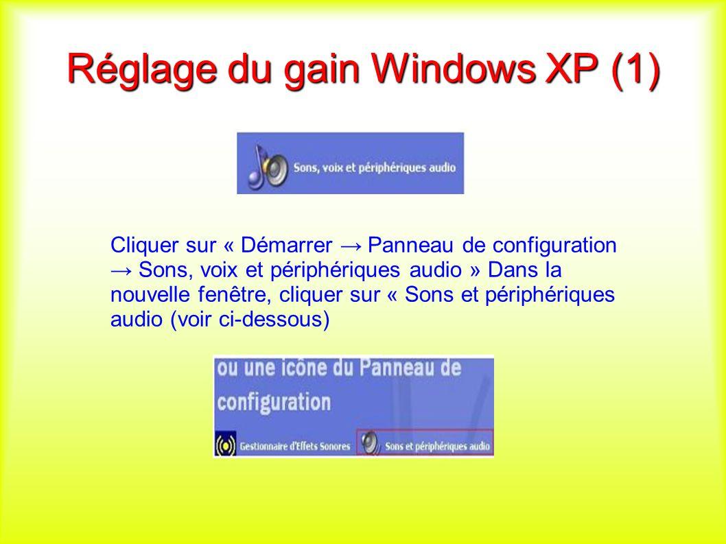 Réglage du gain Windows XP (1) Cliquer sur « Démarrer Panneau de configuration Sons, voix et périphériques audio » Dans la nouvelle fenêtre, cliquer sur « Sons et périphériques audio (voir ci-dessous)