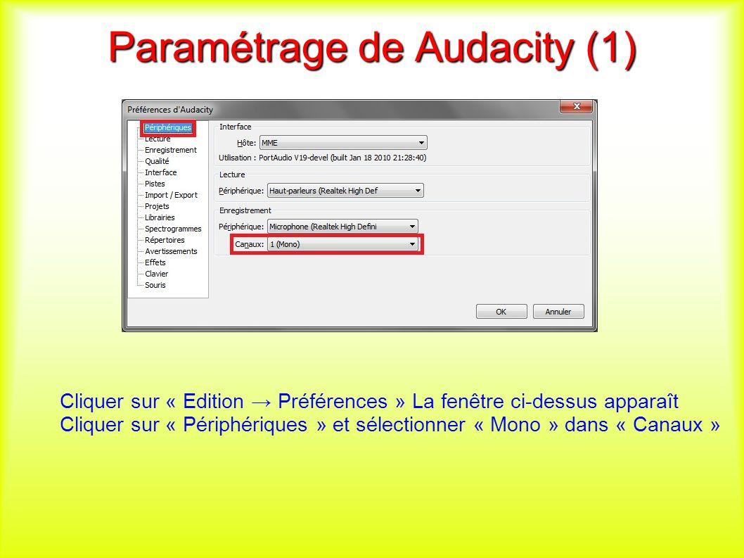 Paramétrage de Audacity (1) Cliquer sur « Edition Préférences » La fenêtre ci-dessus apparaît Cliquer sur « Périphériques » et sélectionner « Mono » dans « Canaux »