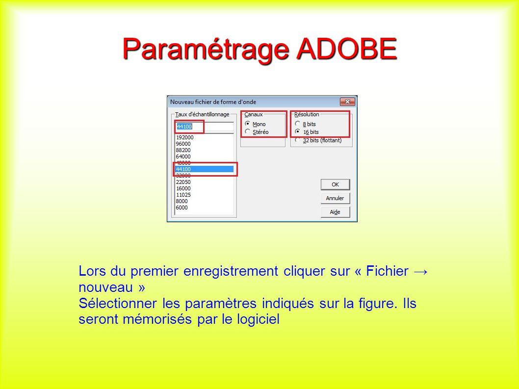 Paramétrage ADOBE Lors du premier enregistrement cliquer sur « Fichier nouveau » Sélectionner les paramètres indiqués sur la figure.