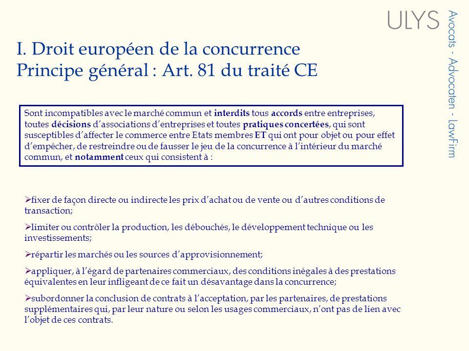 I. Droit européen de la concurrence Principe général : Art.