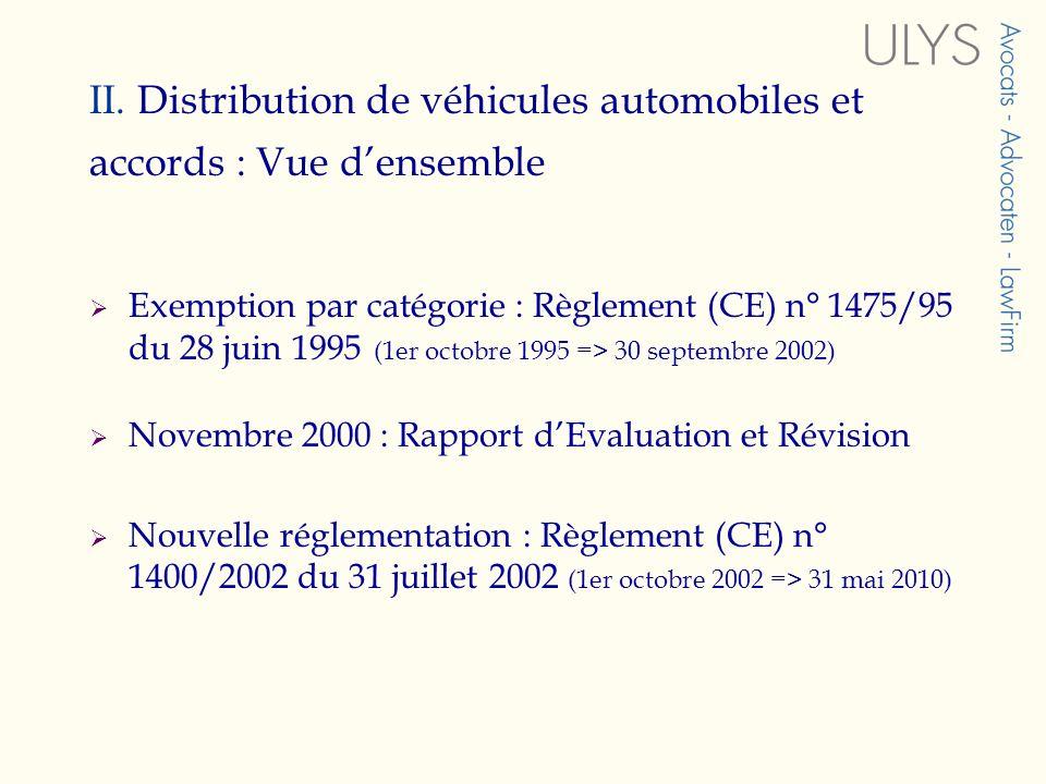 II. Distribution de véhicules automobiles et accords : Vue densemble Exemption par catégorie : Règlement (CE) n° 1475/95 du 28 juin 1995 (1er octobre