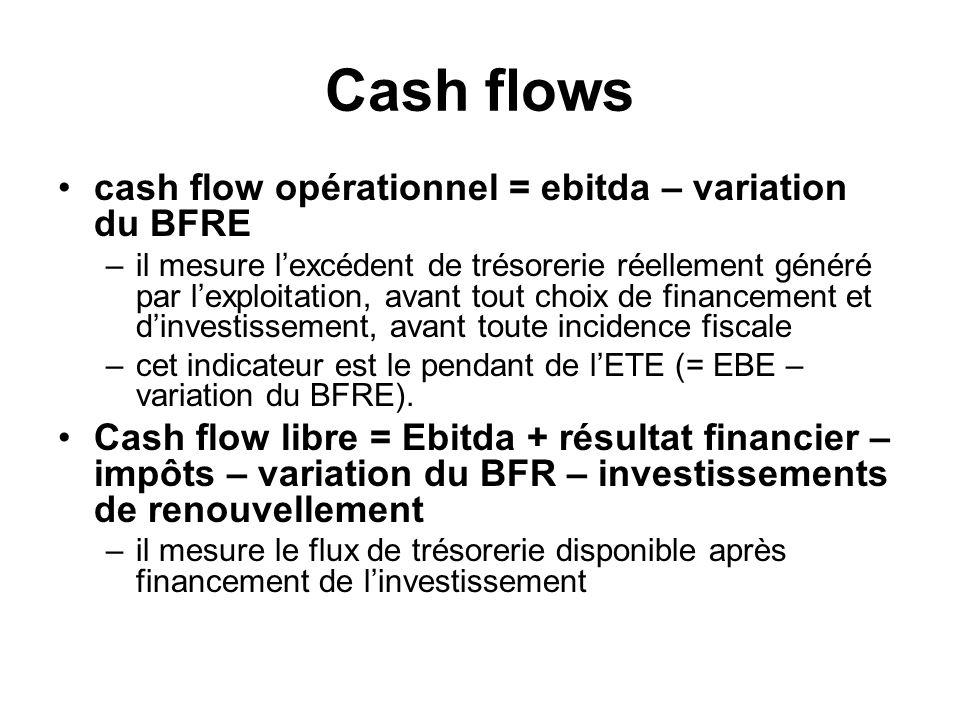 Cash flows cash flow opérationnel = ebitda – variation du BFRE –il mesure lexcédent de trésorerie réellement généré par lexploitation, avant tout choi