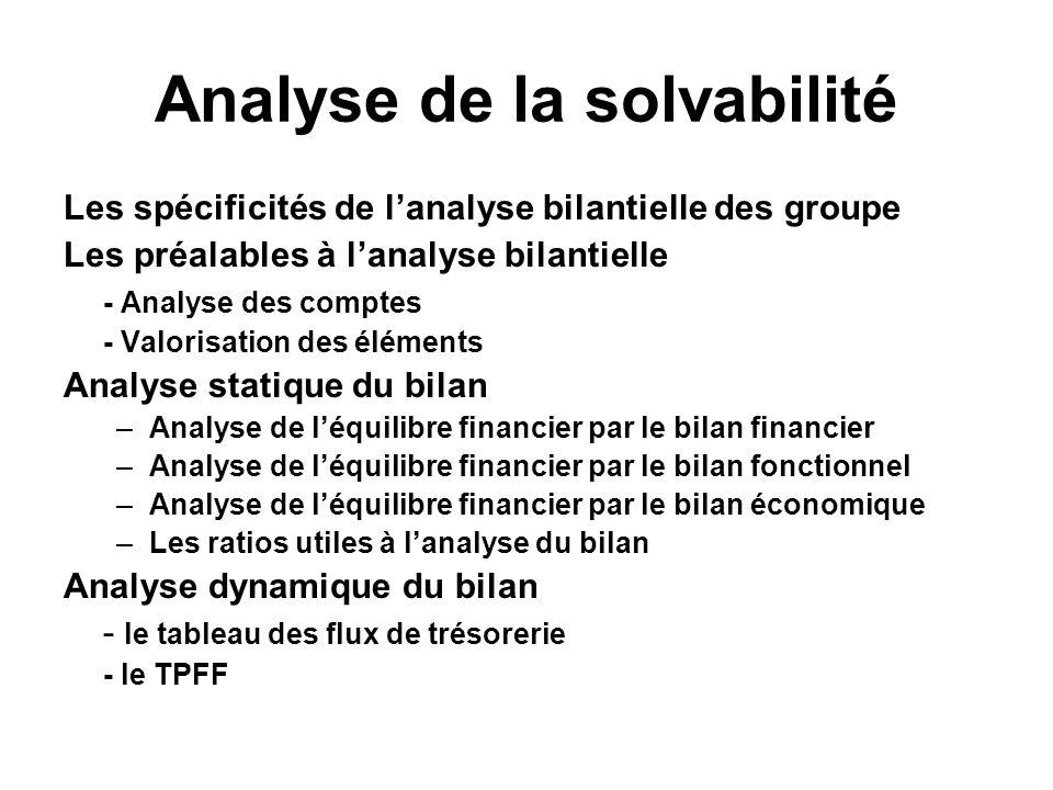 Analyse de la solvabilité Les spécificités de lanalyse bilantielle des groupe Les préalables à lanalyse bilantielle - Analyse des comptes - Valorisati