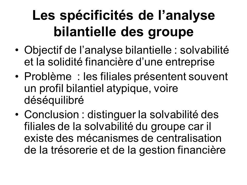 Les spécificités de lanalyse bilantielle des groupe Objectif de lanalyse bilantielle : solvabilité et la solidité financière dune entreprise Problème