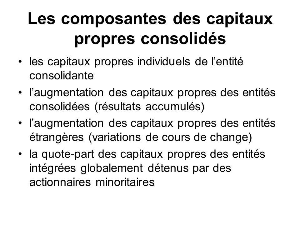 Les composantes des capitaux propres consolidés les capitaux propres individuels de lentité consolidante laugmentation des capitaux propres des entité