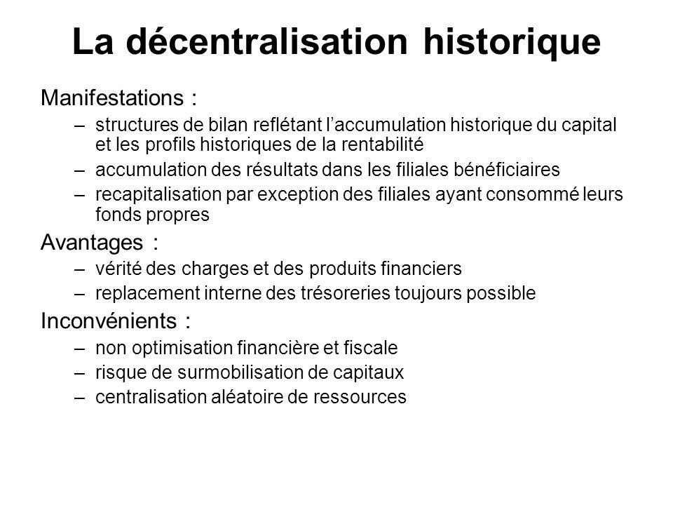La décentralisation historique Manifestations : –structures de bilan reflétant laccumulation historique du capital et les profils historiques de la re