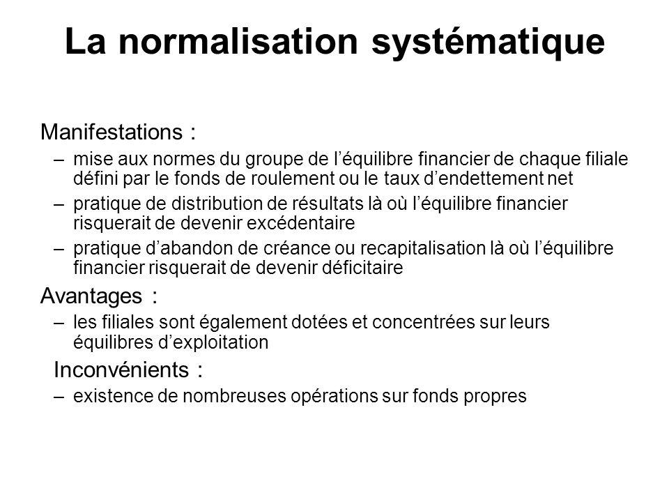 La normalisation systématique Manifestations : –mise aux normes du groupe de léquilibre financier de chaque filiale défini par le fonds de roulement o