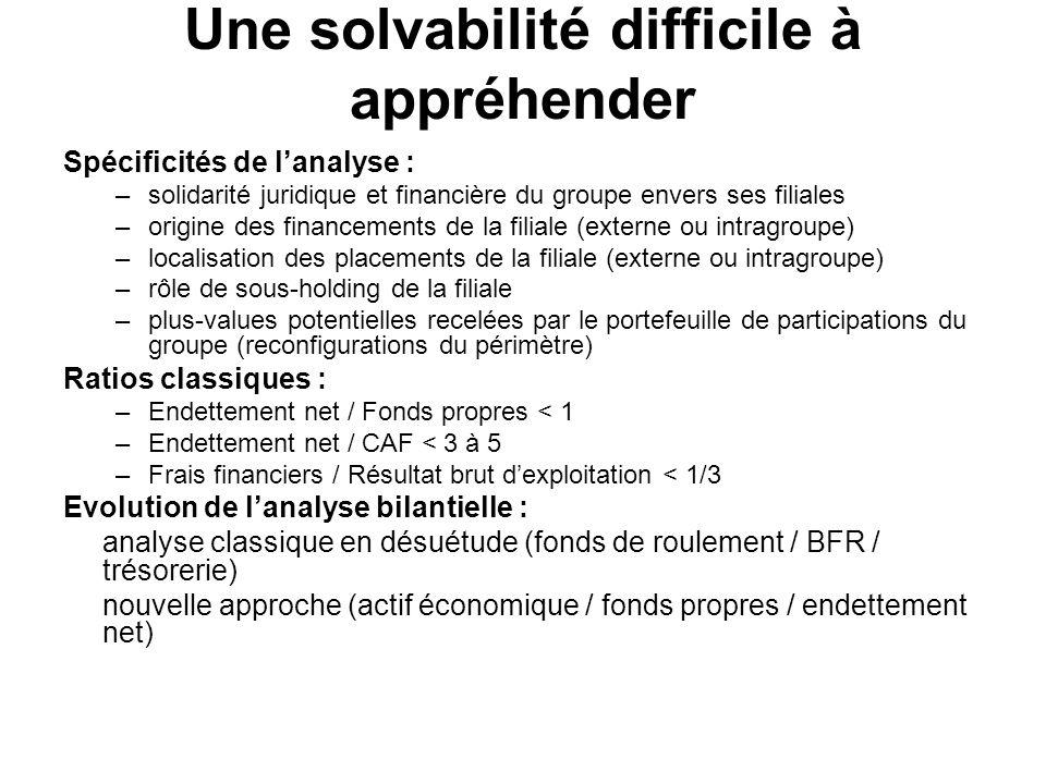 Une solvabilité difficile à appréhender Spécificités de lanalyse : –solidarité juridique et financière du groupe envers ses filiales –origine des fina