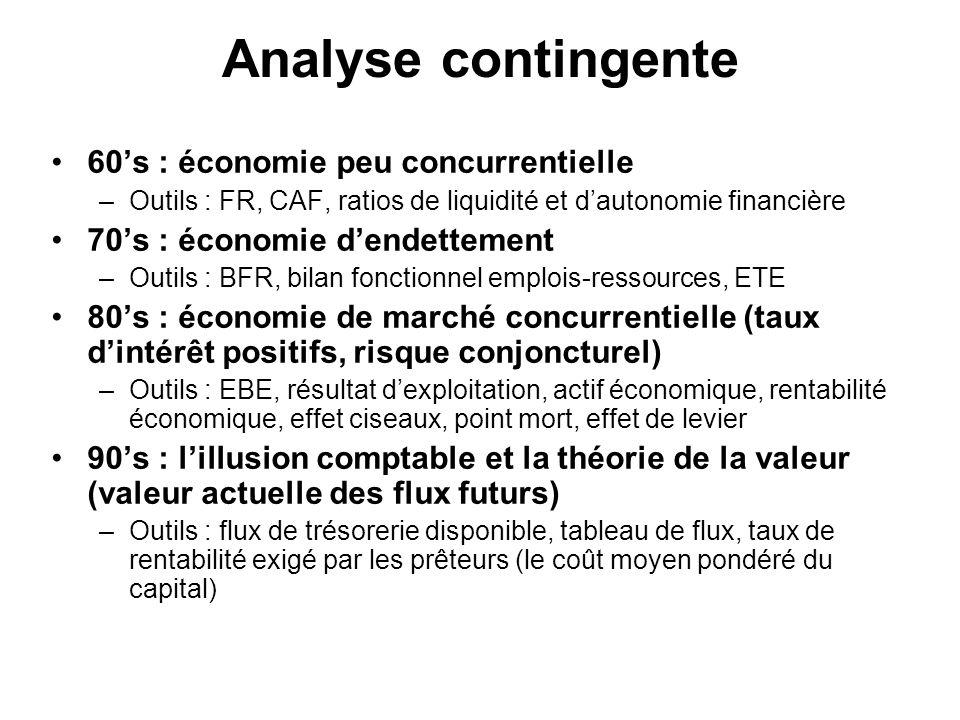 Analyse contingente 60s : économie peu concurrentielle –Outils : FR, CAF, ratios de liquidité et dautonomie financière 70s : économie dendettement –Ou