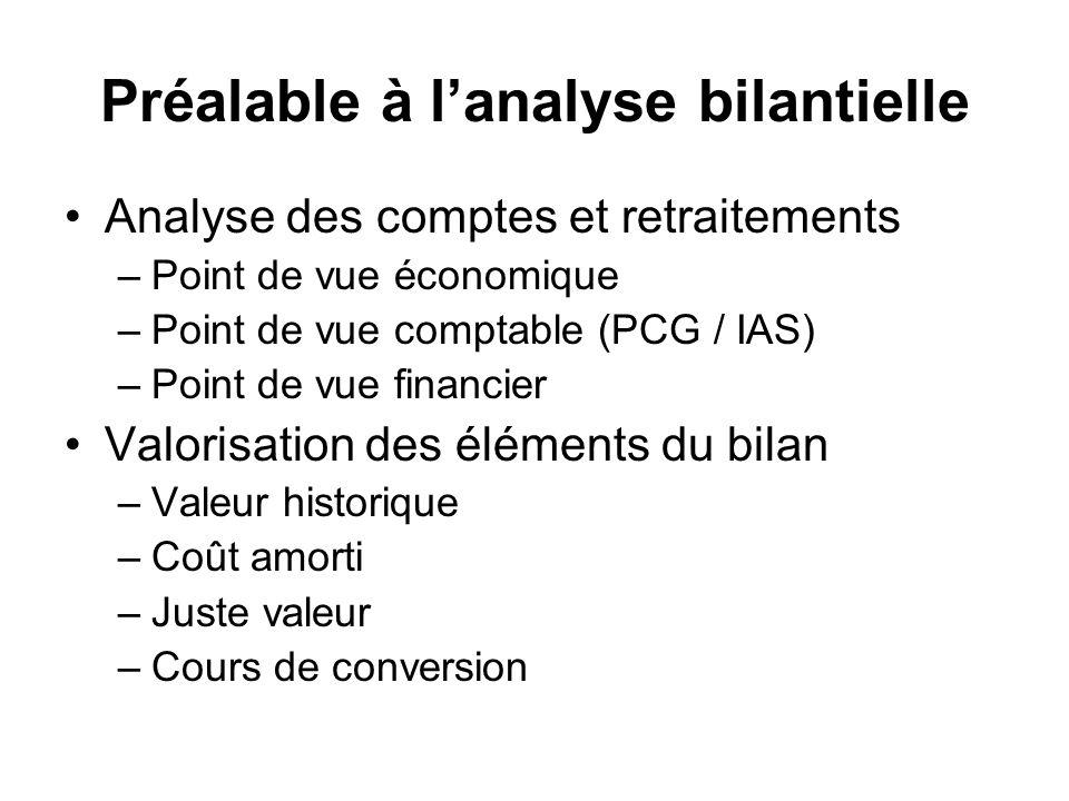 Préalable à lanalyse bilantielle Analyse des comptes et retraitements –Point de vue économique –Point de vue comptable (PCG / IAS) –Point de vue finan